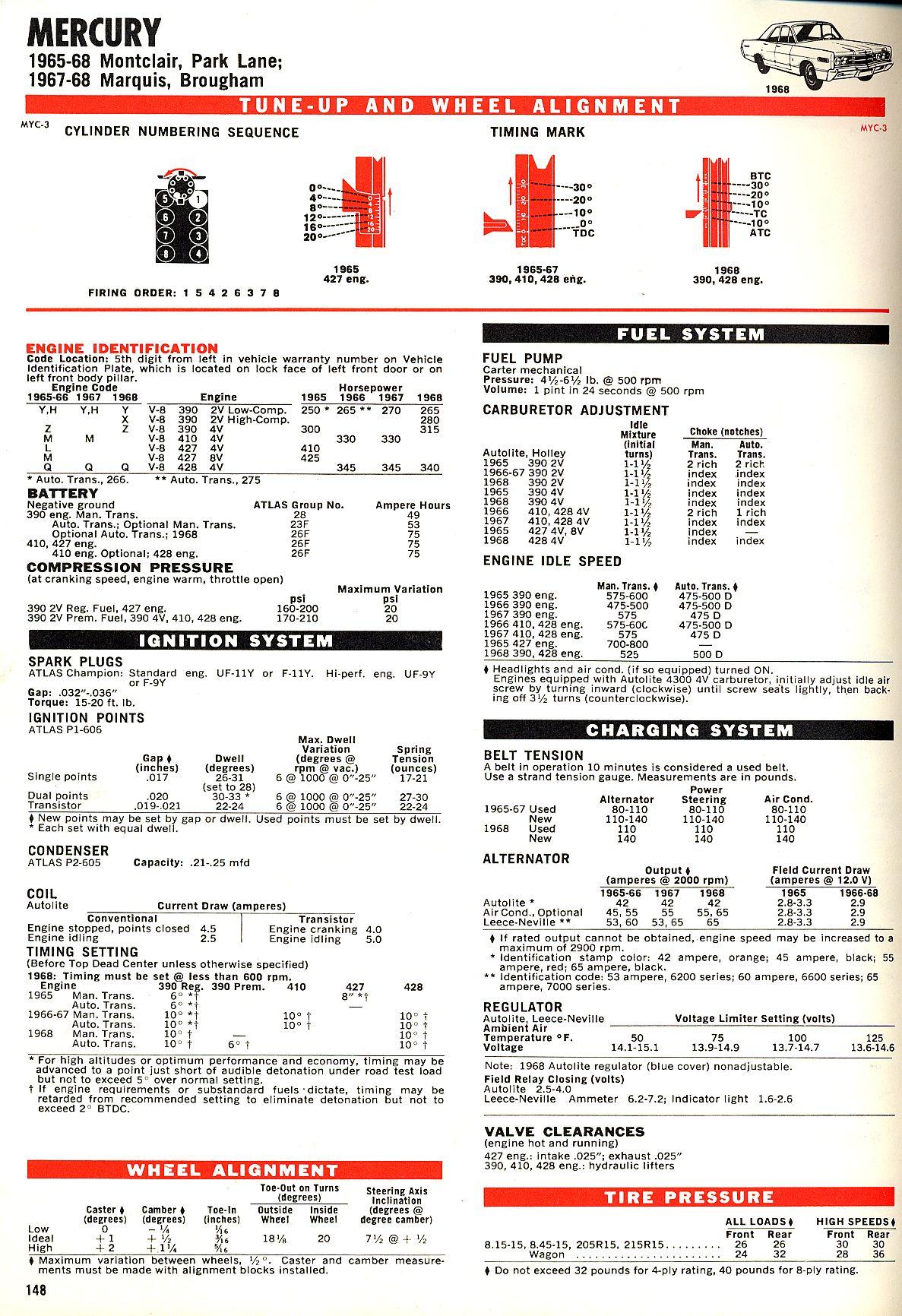 Esso Car Care Guide 1968
