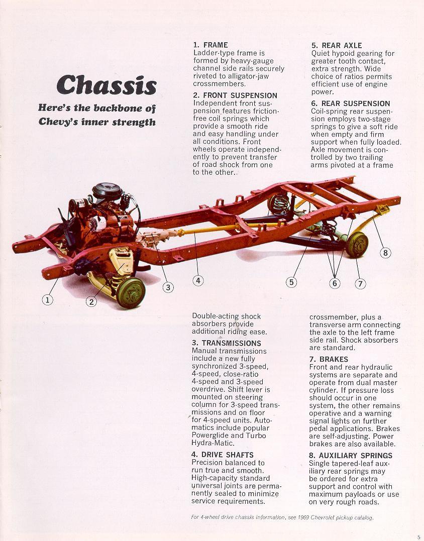 1969 Gmc Truck Car Brochures 1969 Chevrolet And Gmc Truck Brochures 1969