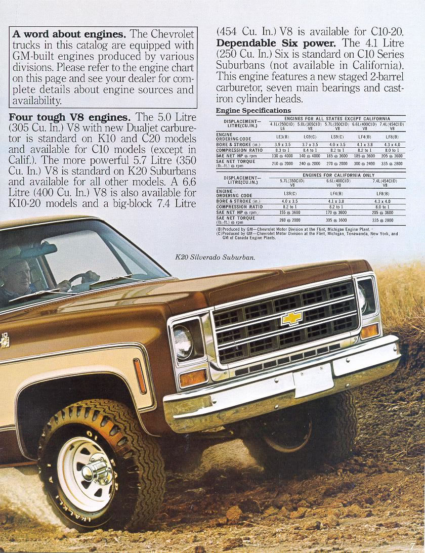 79 Chevy Truck >> Car Brochures 1979 Chevrolet And Gmc Truck Brochures 1979 Chevy
