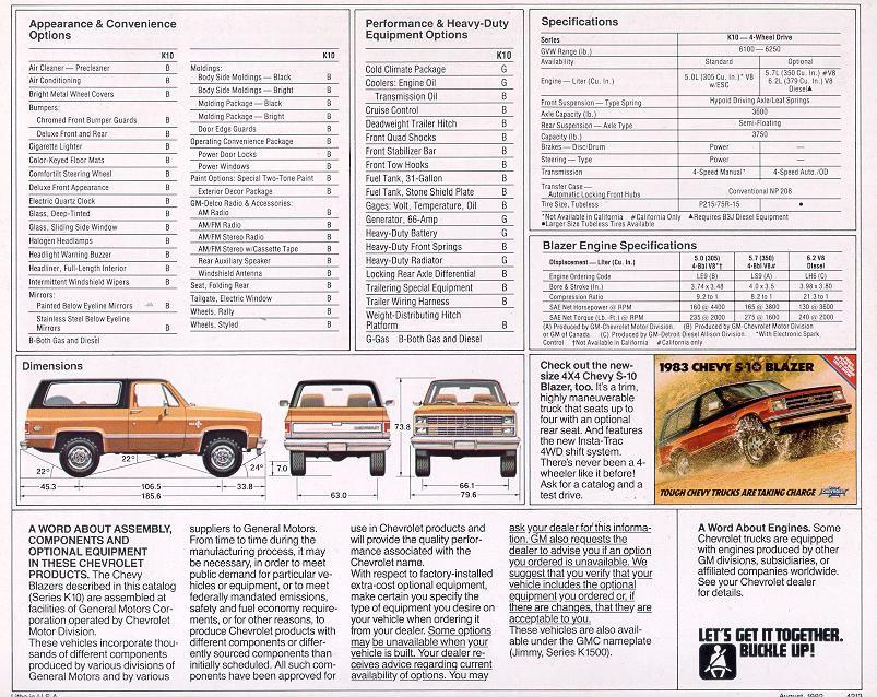 wiring diagram on 1987 chevrolet k5 blazer engine get 1994 Chevy Blazer Wiring Diagram 1989 Chevy Blazer Wiring Diagram