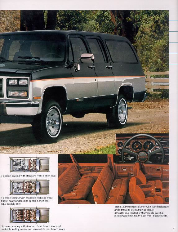 1991 Gmc Suburban Owners Manual