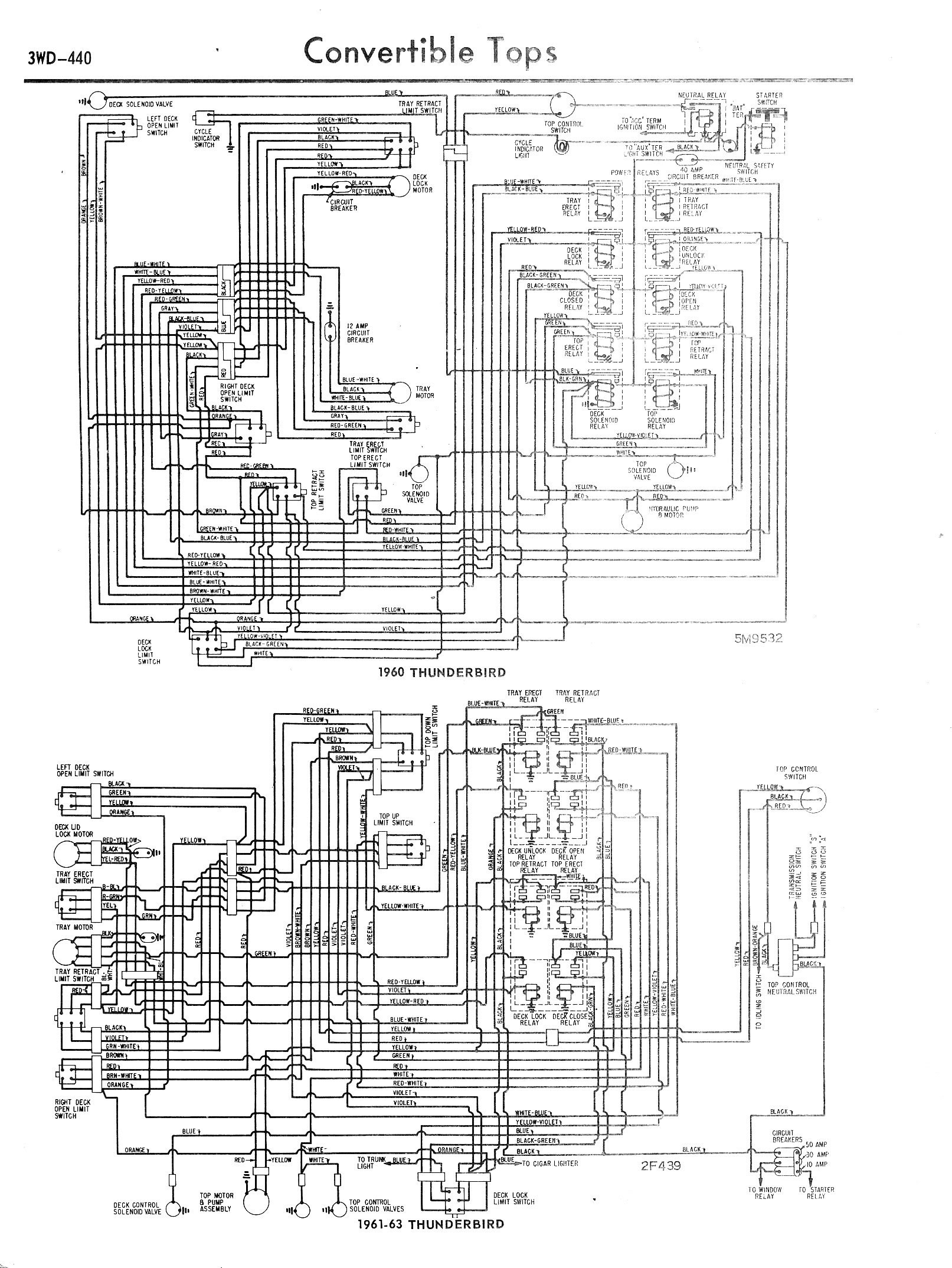 3 wiring diagrams with 3wd 440 on MasseyFerguson08 together with Pachinko in addition Wiring Diagram For Electric Pressure Cooker in addition Widos Hamm also Ether  IP To Modbus TCP IP.