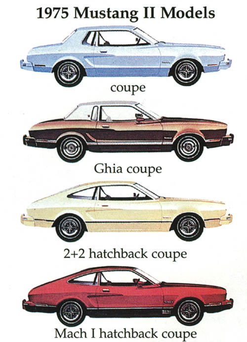 Ford ads and period pictures / 1975 Ford Mustang-II Models art.jpg ...